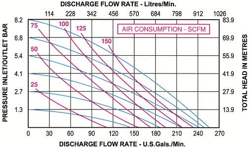 80mm flow rate